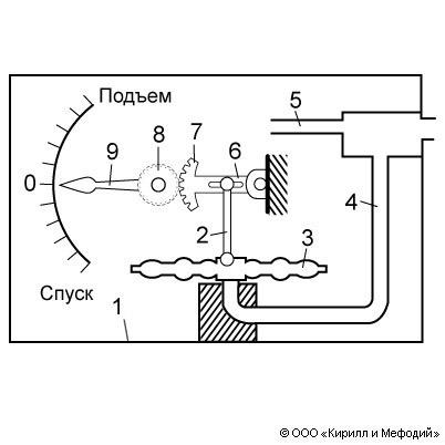 Авиационный Вариометр (схема)