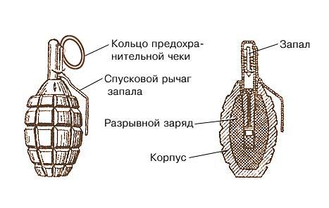 Схема ручной противопехотной