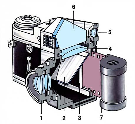 Зеркальный фотоаппарат (схема
