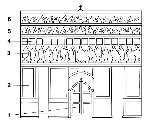 Иконостас (схема