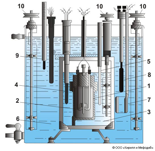 калориметр-интегратор с