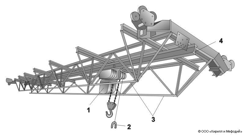 Кран-балка (катучая, схема)