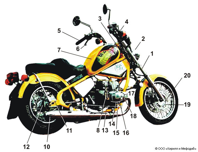 Схема устройства мотоцикла: 1