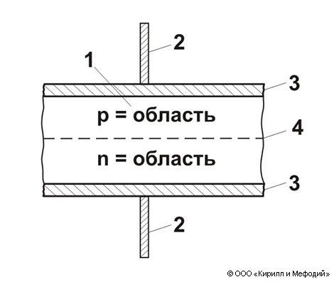 Полупроводниковый диод (схема)