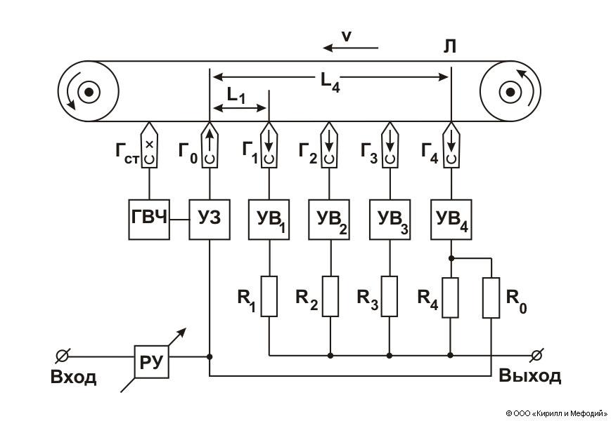 Схема устройства магнитного