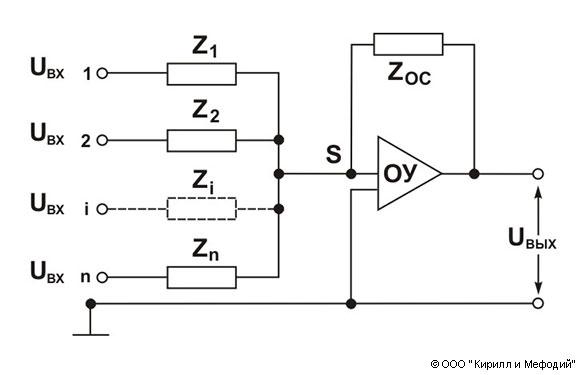 Структурная схема решающего