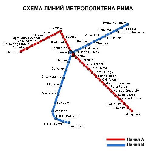 Схема метрополитена (Рим)