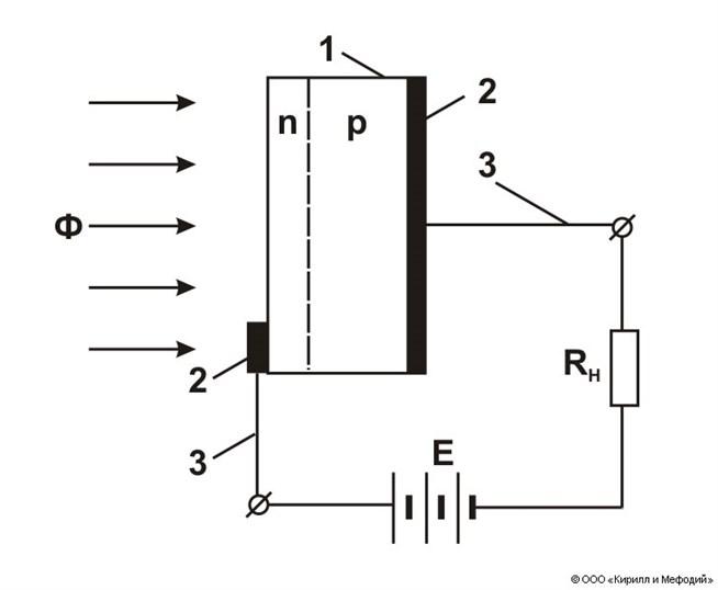 фотодиодная электронная схема климатическая техника