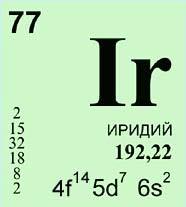 Иридий (химический элемент)